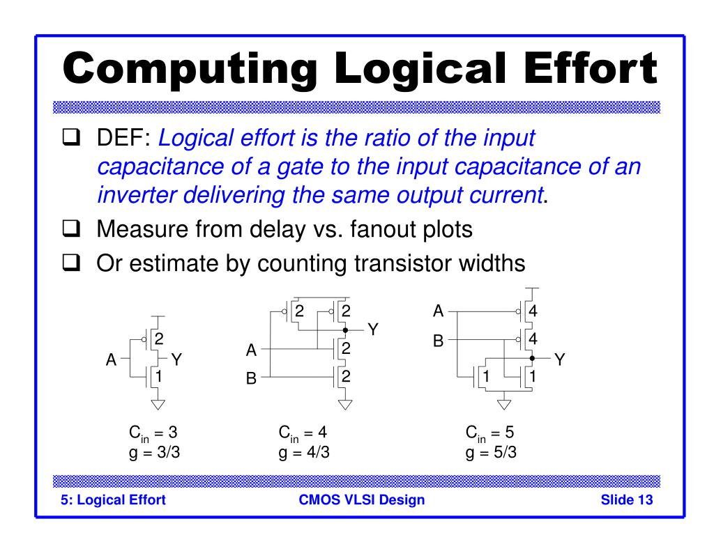 Computing Logical Effort