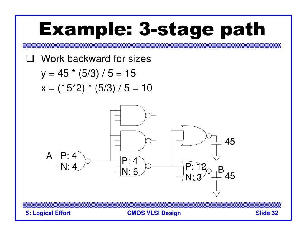 Example: 3-stage path