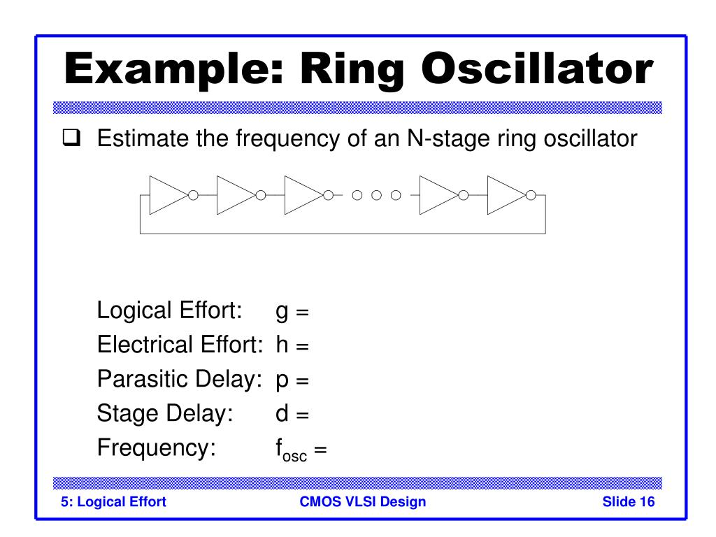 Example: Ring Oscillator
