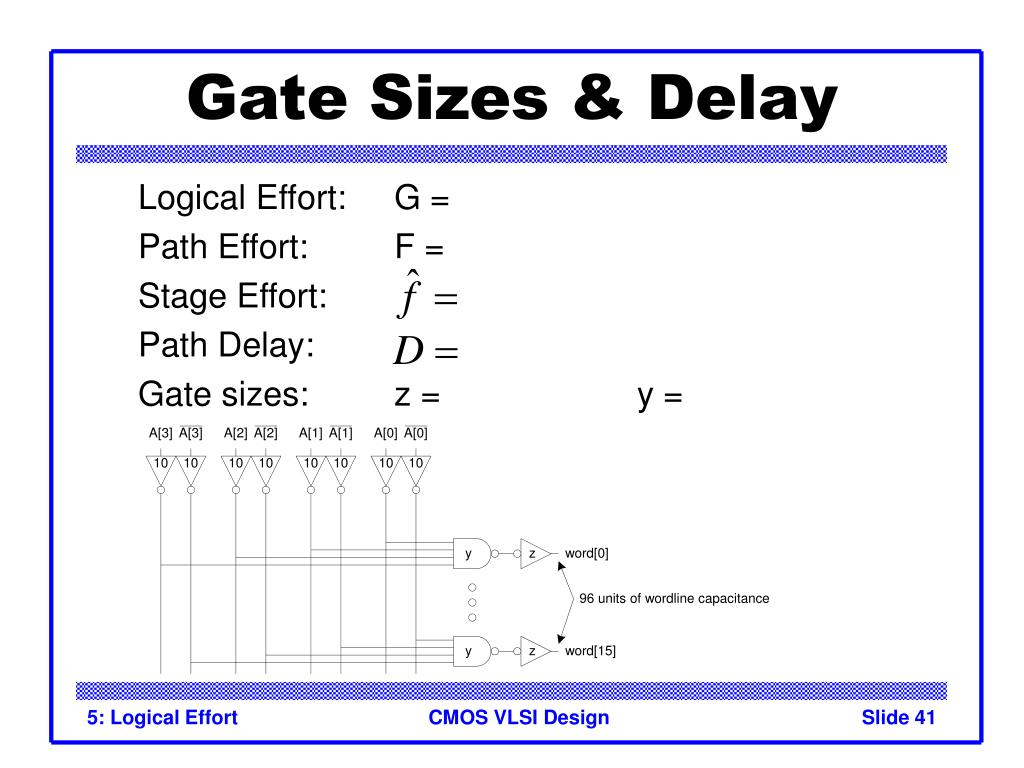 Gate Sizes & Delay