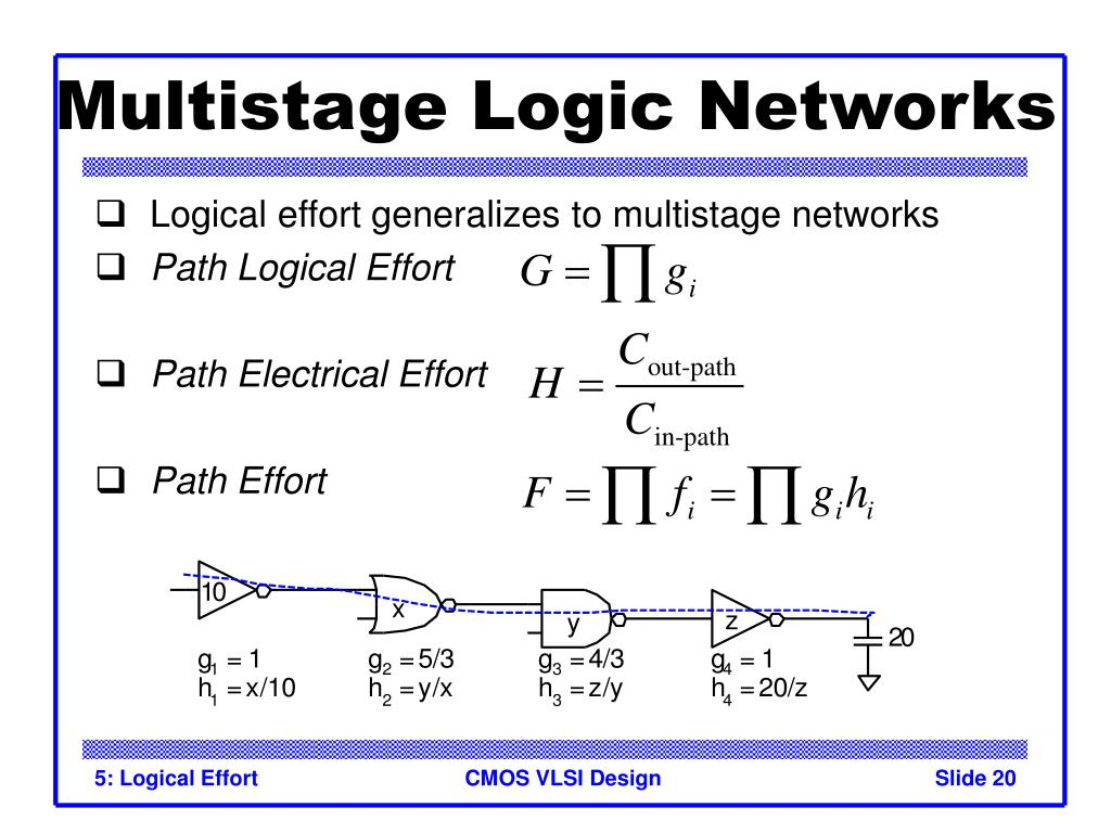 Multistage Logic Networks