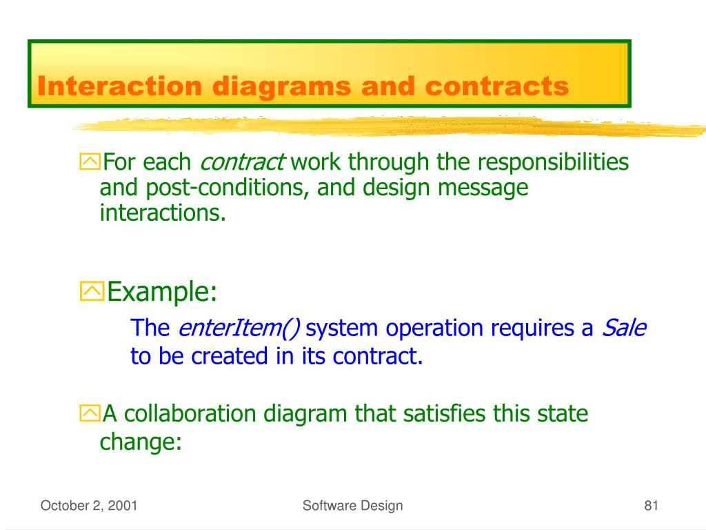 Interaction diagrams and contracts