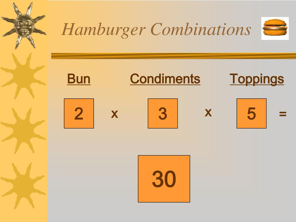 Hamburger Combinations