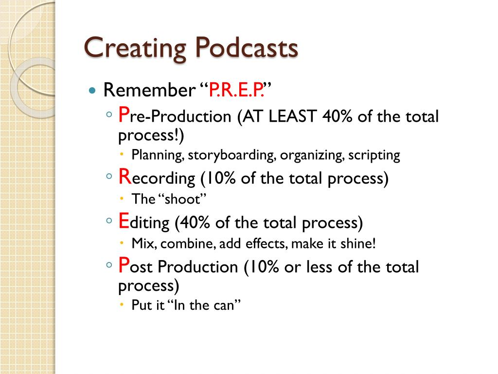 Creating Podcasts