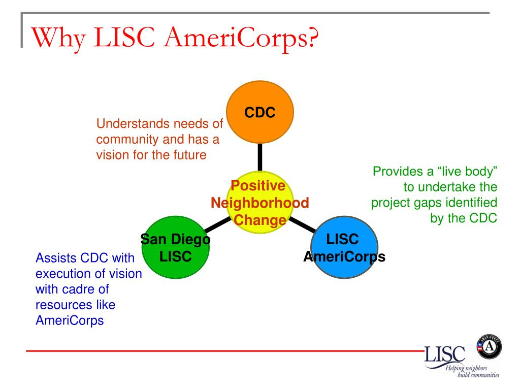 Why LISC AmeriCorps?