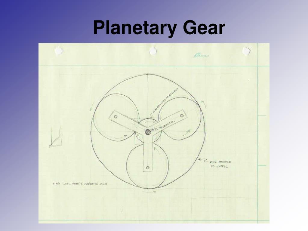 Planetary Gear