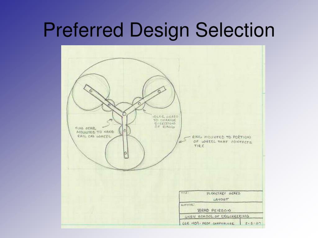 Preferred Design Selection