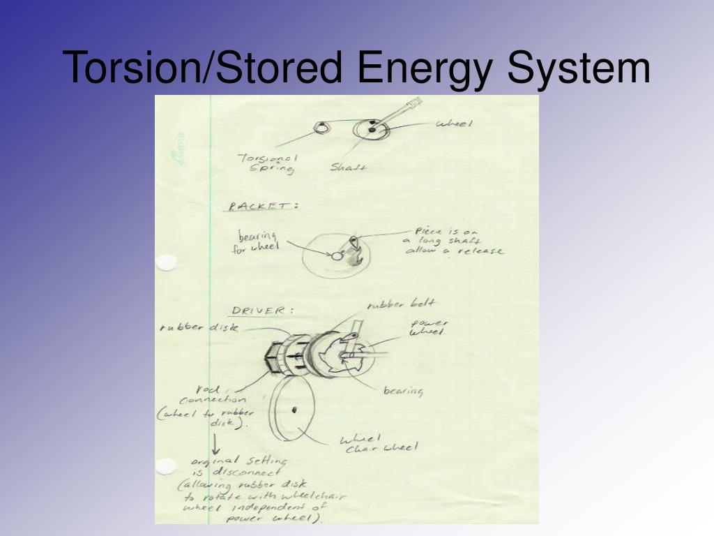 Torsion/Stored Energy System