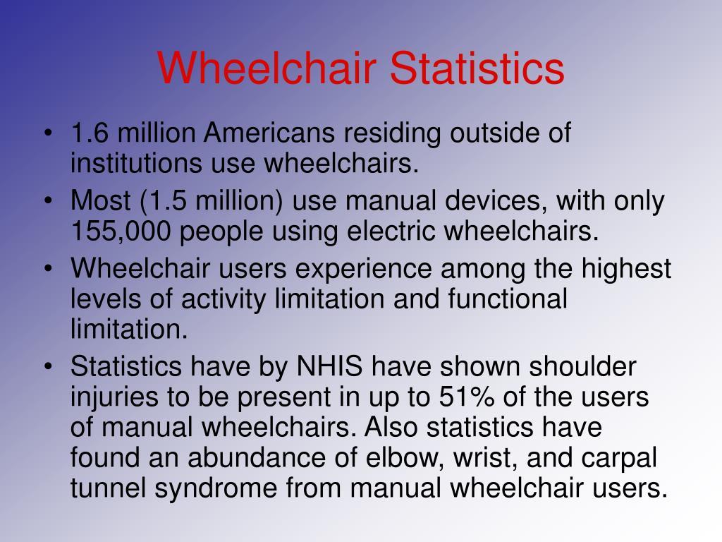 Wheelchair Statistics