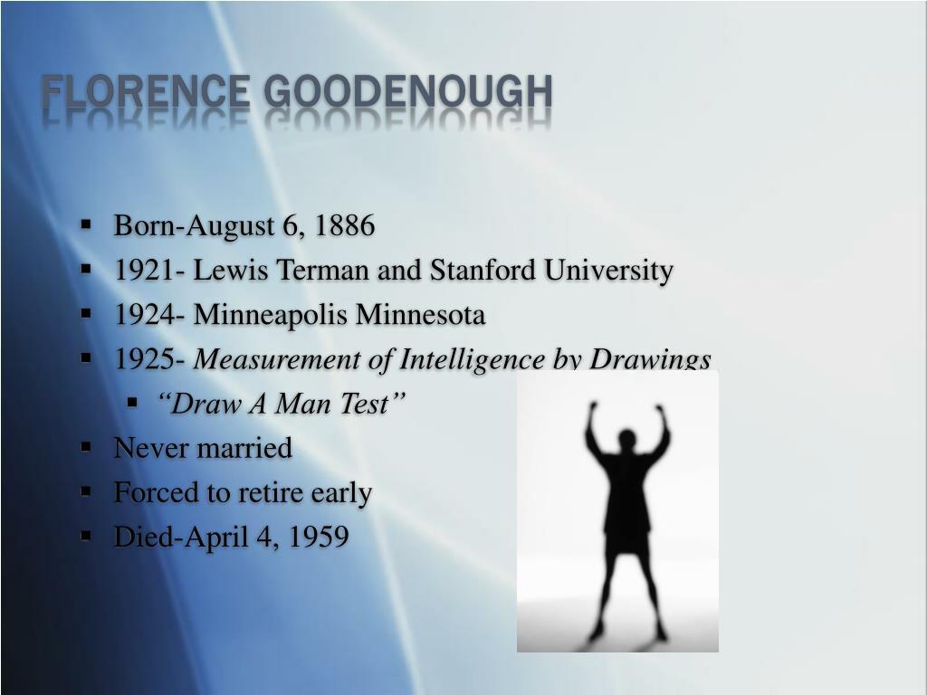 Born-August 6, 1886