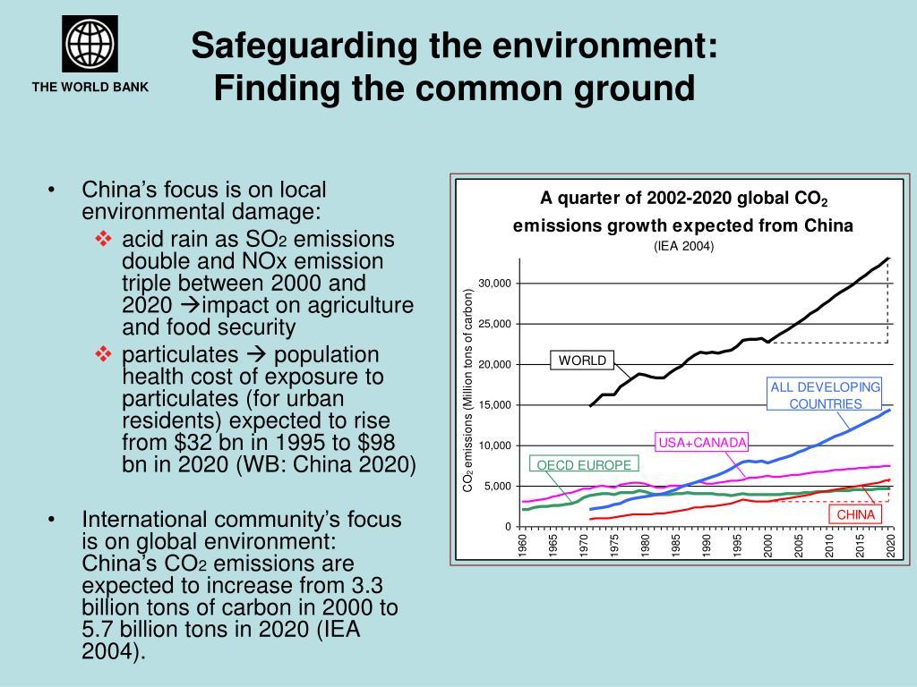 Safeguarding the environment: