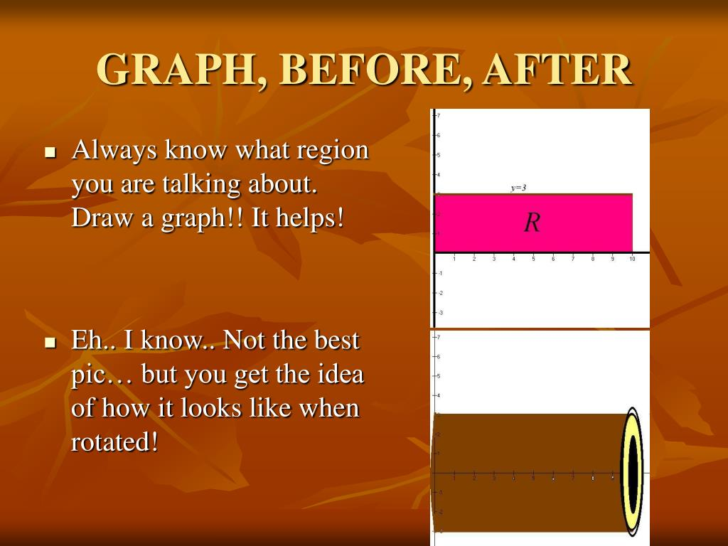 GRAPH, BEFORE, AFTER