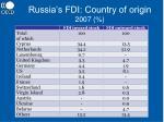 russia s fdi country of origin 2007