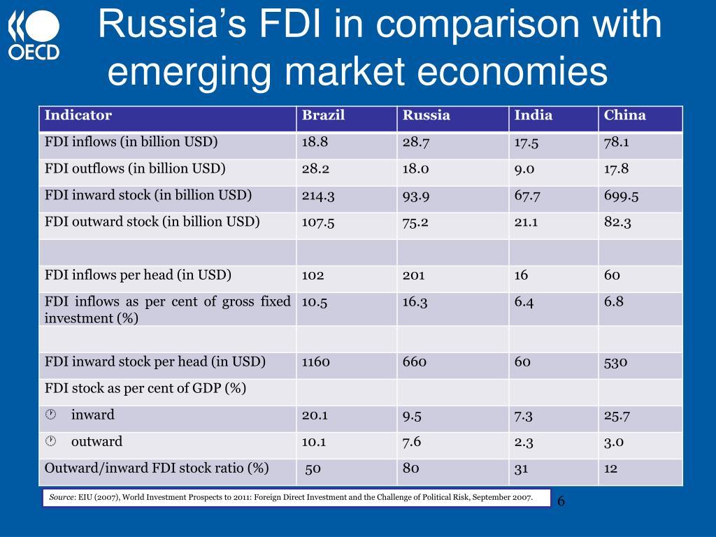 Russia's FDI in comparison with emerging market economies
