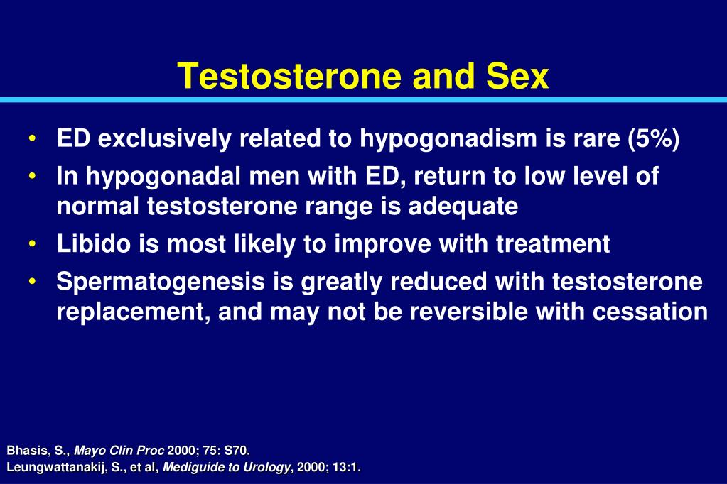 Testosterone and Sex