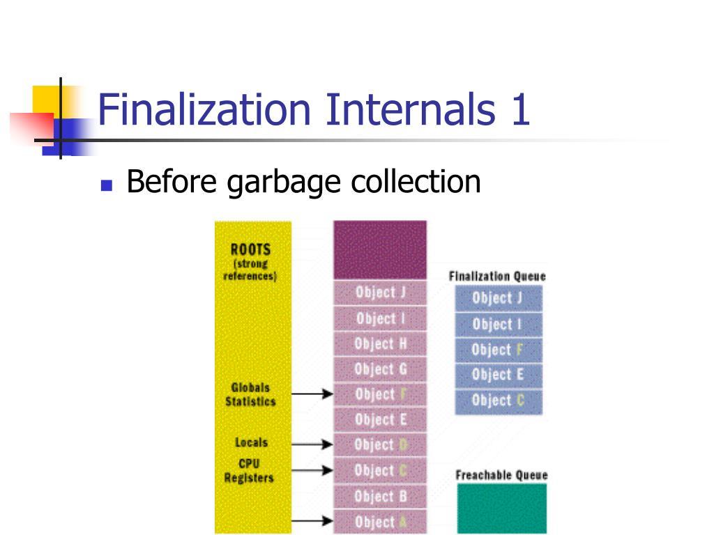 Finalization Internals 1