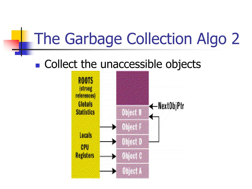 The Garbage Collection Algo 2