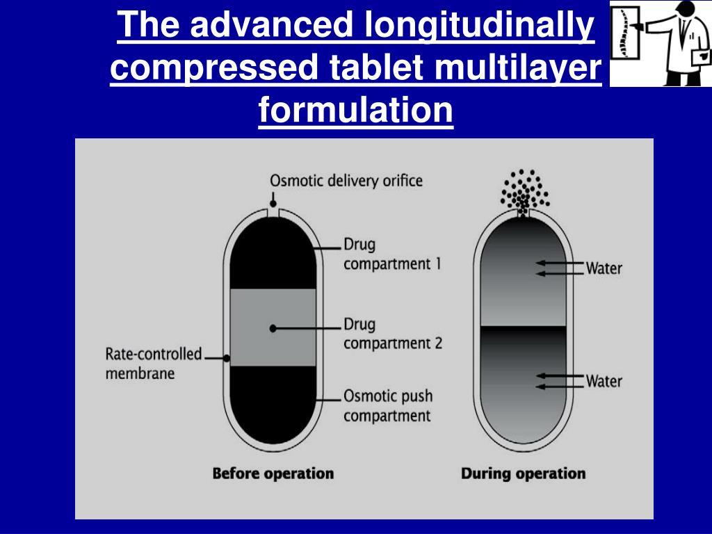 The advanced longitudinally compressed tablet multilayer formulation