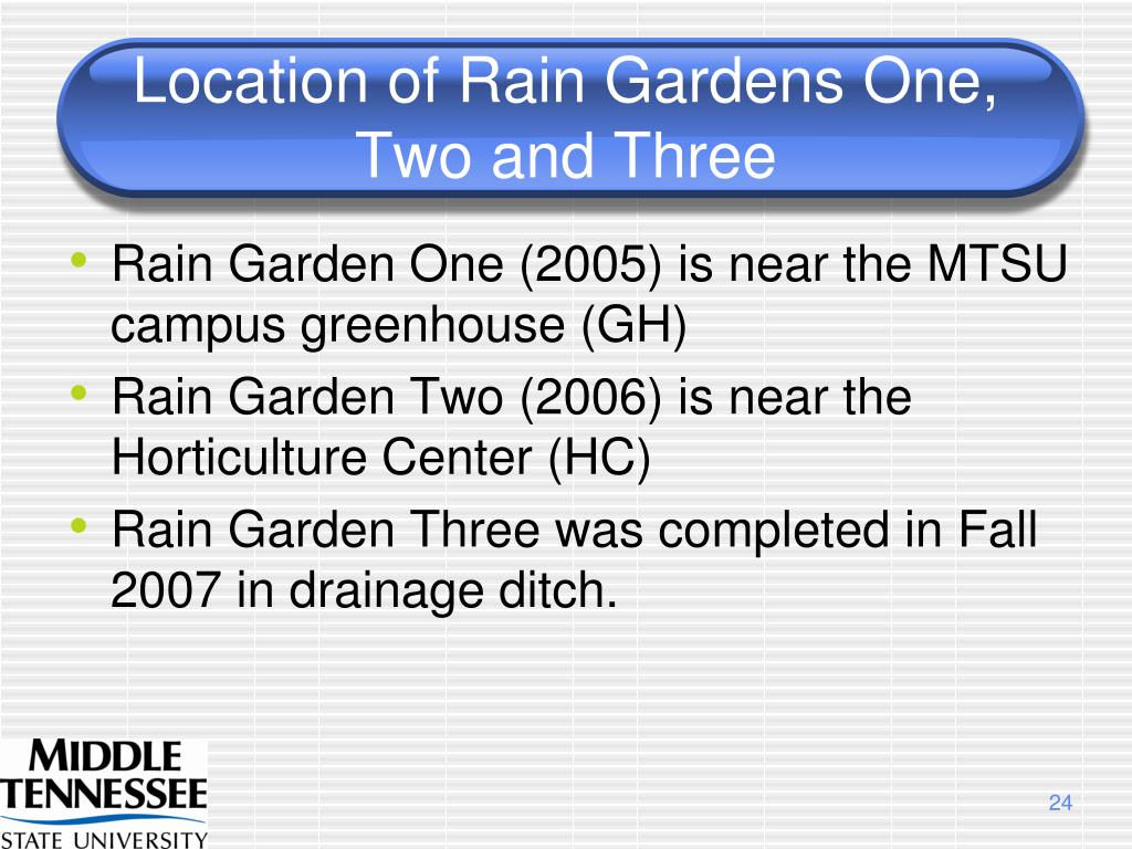 Location of Rain Gardens One, Two and Three