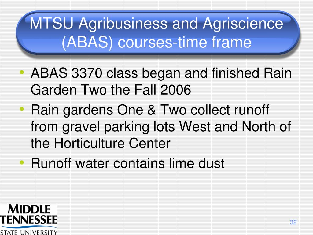 MTSU Agribusiness and Agriscience (ABAS) courses-time frame