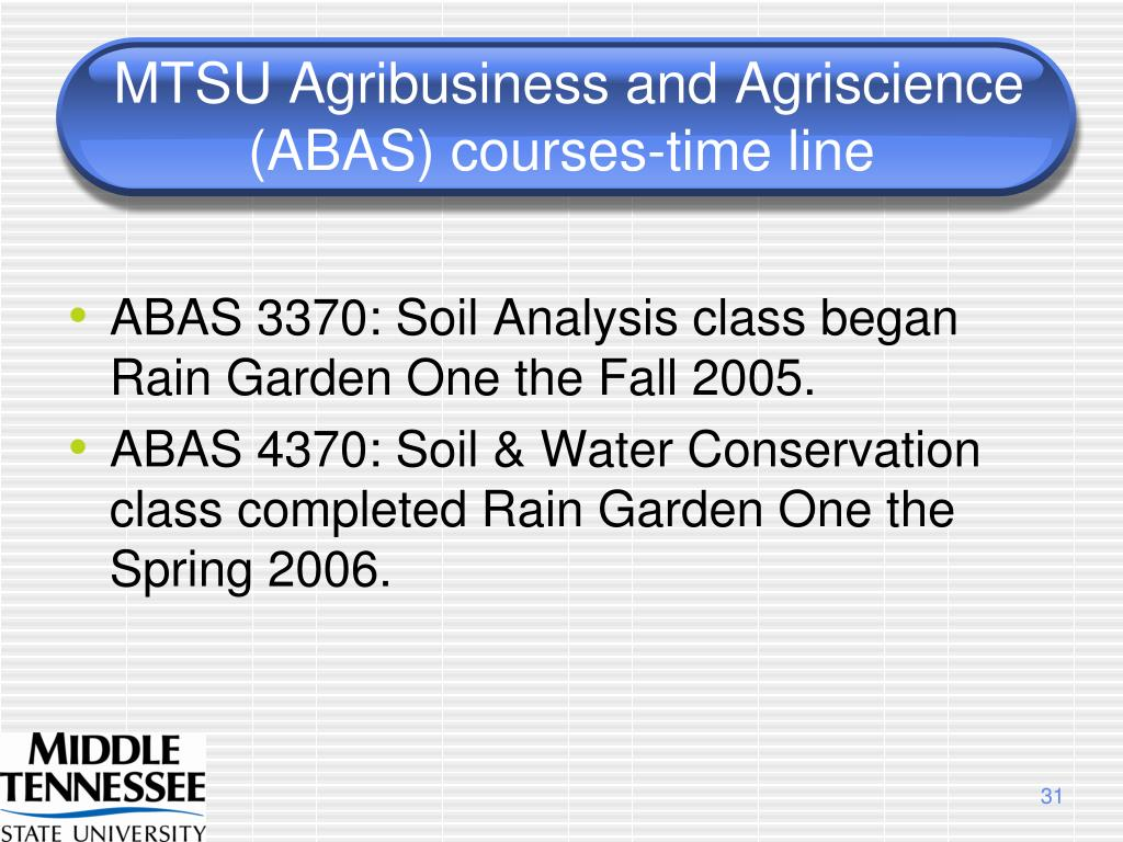 MTSU Agribusiness and Agriscience (ABAS) courses-time line