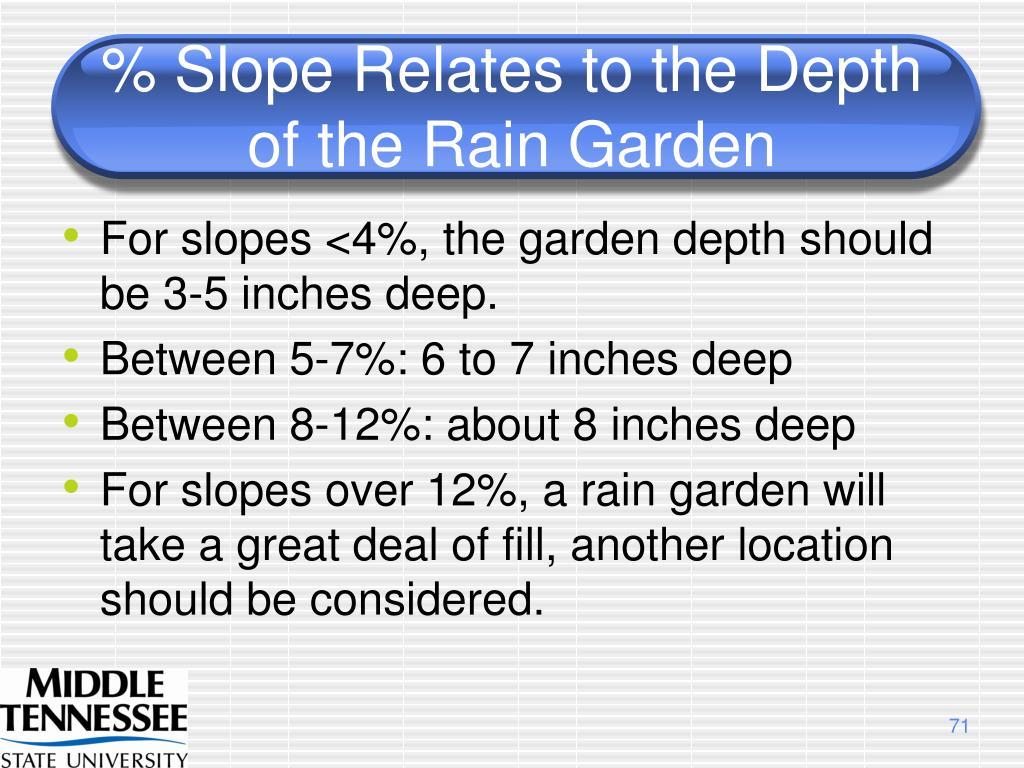 % Slope Relates to the Depth of the Rain Garden