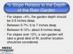 slope relates to the depth of the rain garden