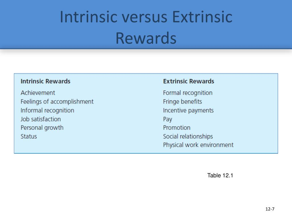 an essay on the use of system of rewards for employees Ready communicating total rewards:  to successfully communicate total rewards to these two employees,  but organizations of a less complex nature can use a more.