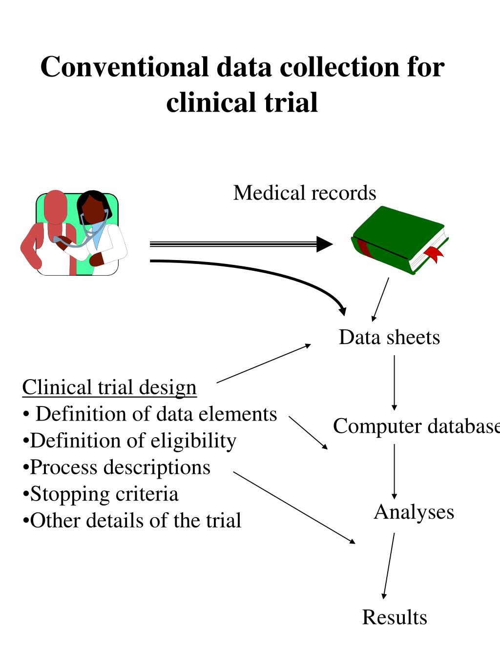 Conventional data collection for clinical trial