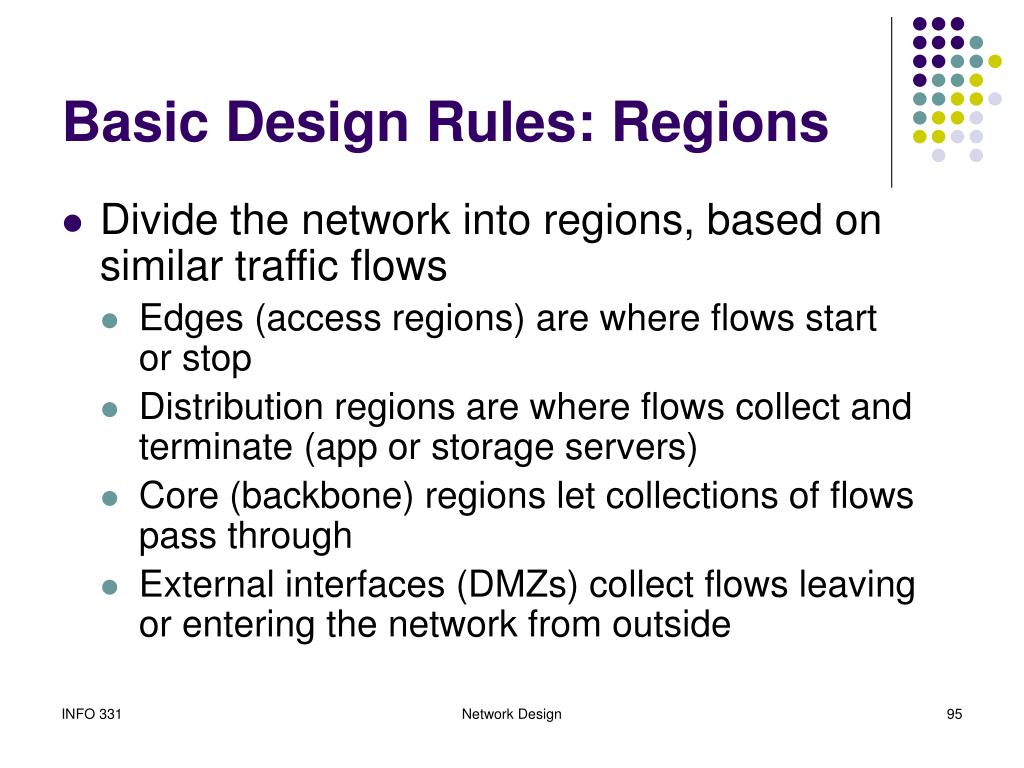 Basic Design Rules: Regions