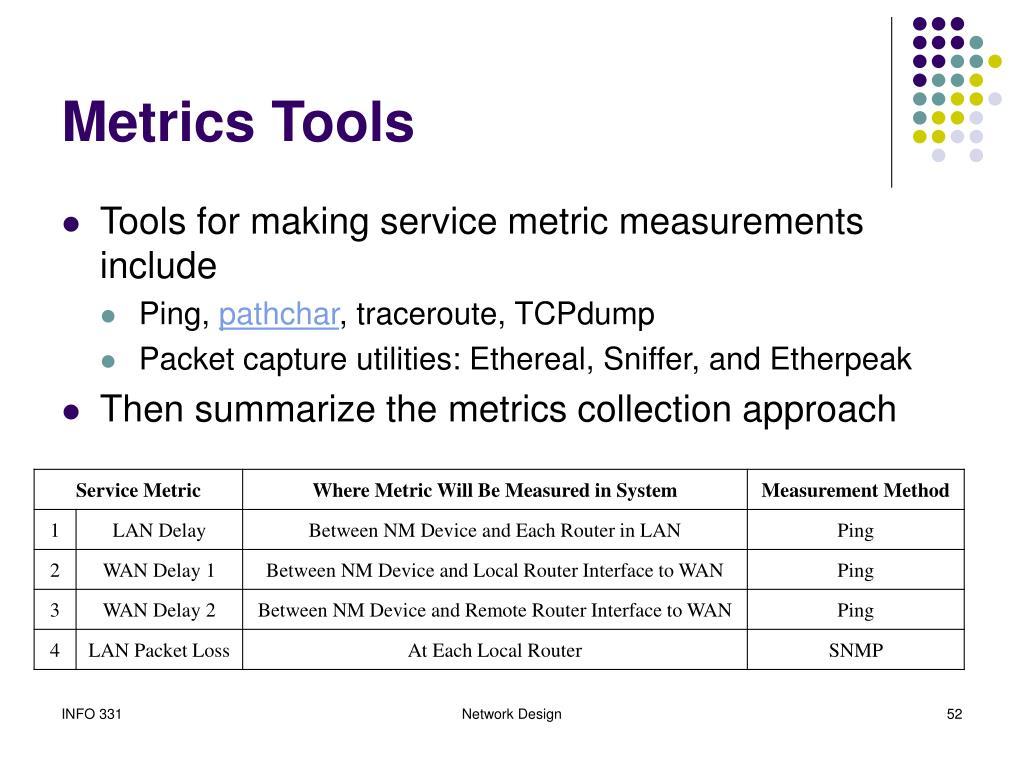 Metrics Tools