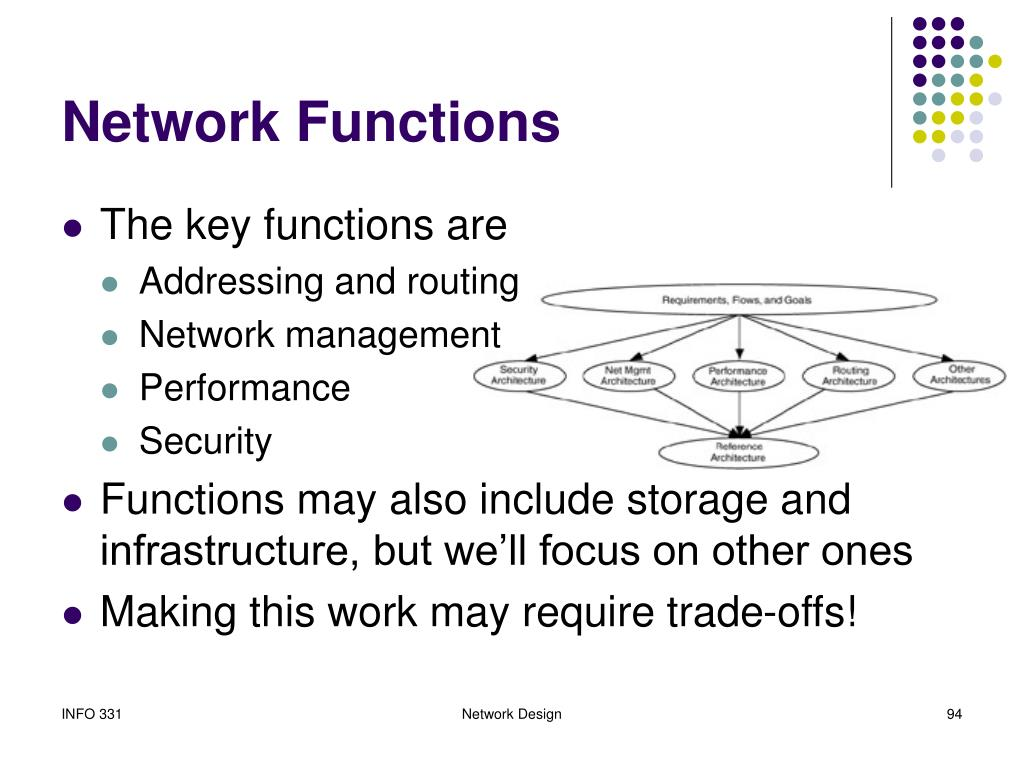 Network Functions