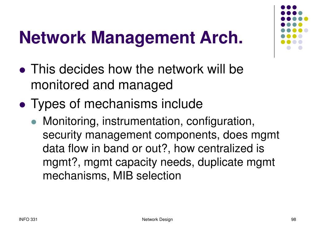 Network Management Arch.