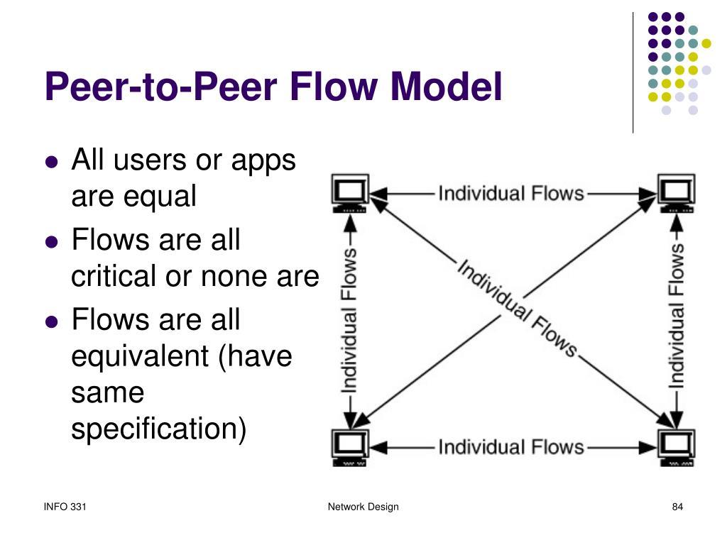 Peer-to-Peer Flow Model