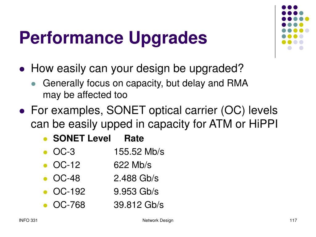 Performance Upgrades