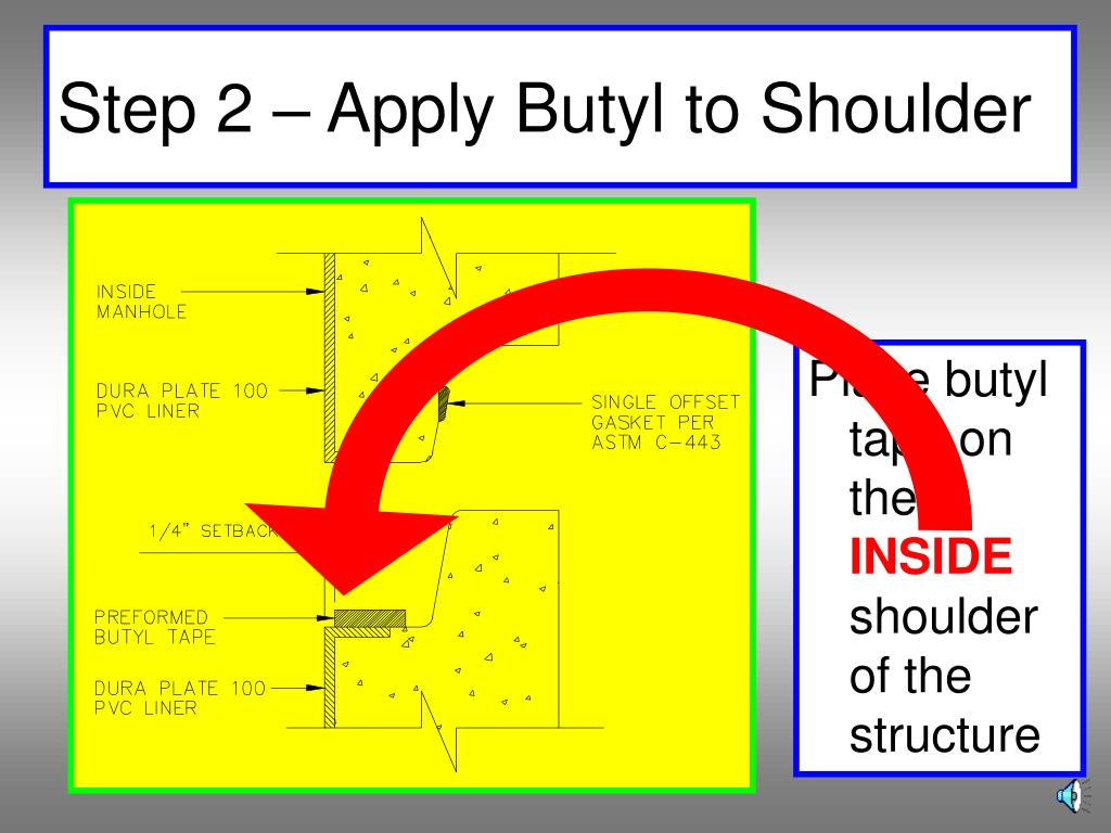 Step 2 – Apply Butyl to Shoulder