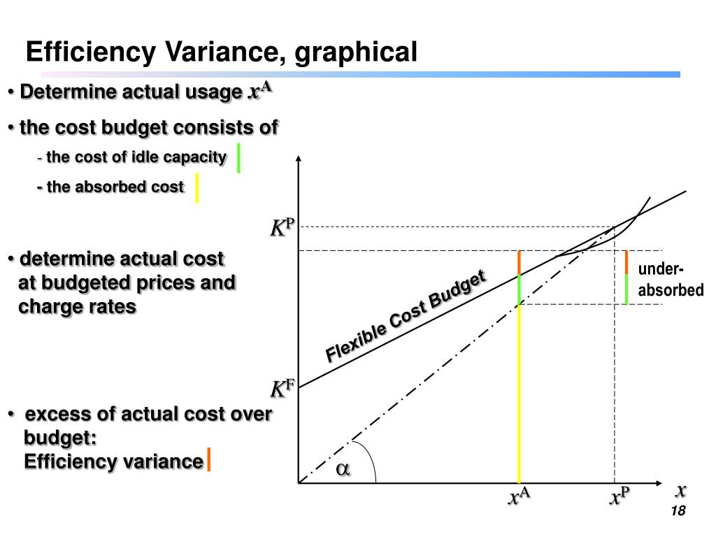 determinants of cost efficiency of the Determinants of human resource management priorities and implications whereas the cost-efficiency strategy is used to im-.