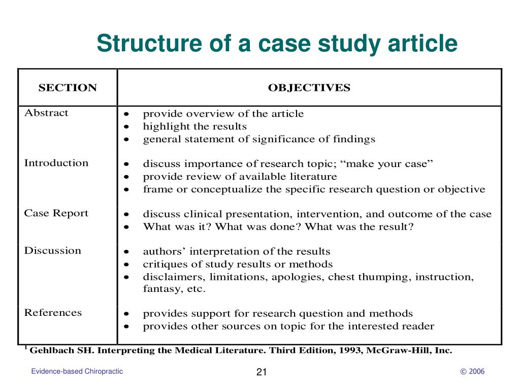 Structure of a case study article