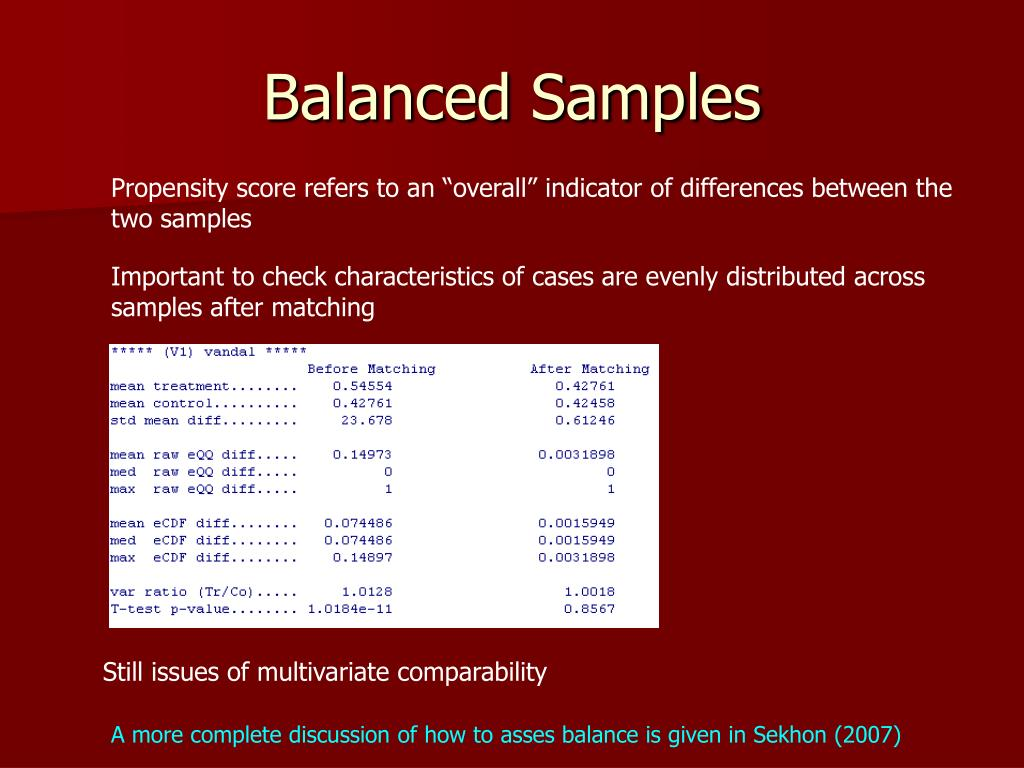 Balanced Samples