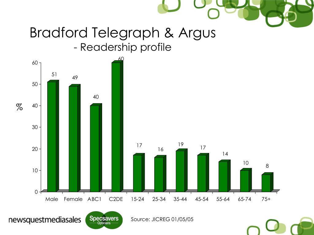 Bradford Telegraph & Argus