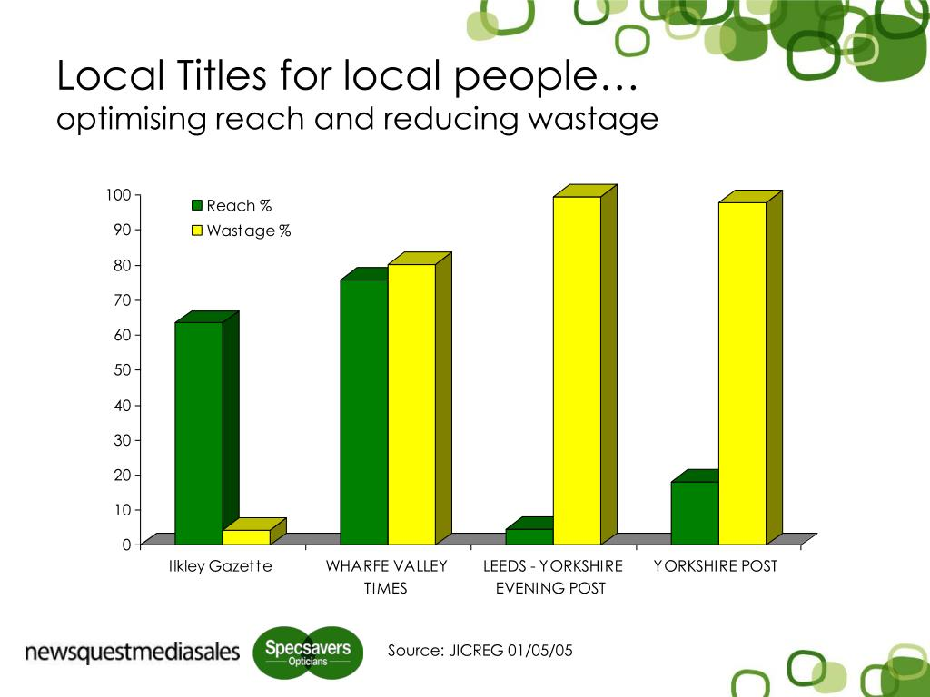 Local Titles for local people…