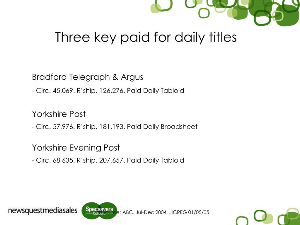 Three key paid for daily titles