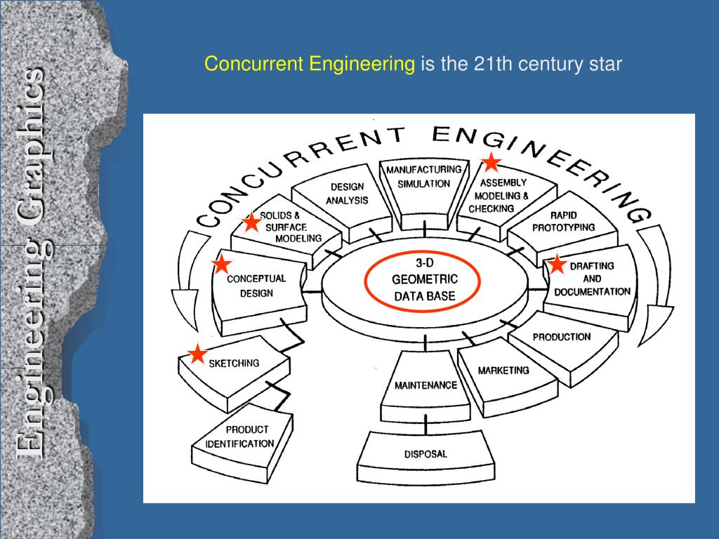 PPT - Technical Drawing History PowerPoint Presentation ...