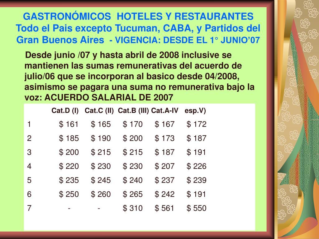 GASTRONÓMICOS  HOTELES Y RESTAURANTES