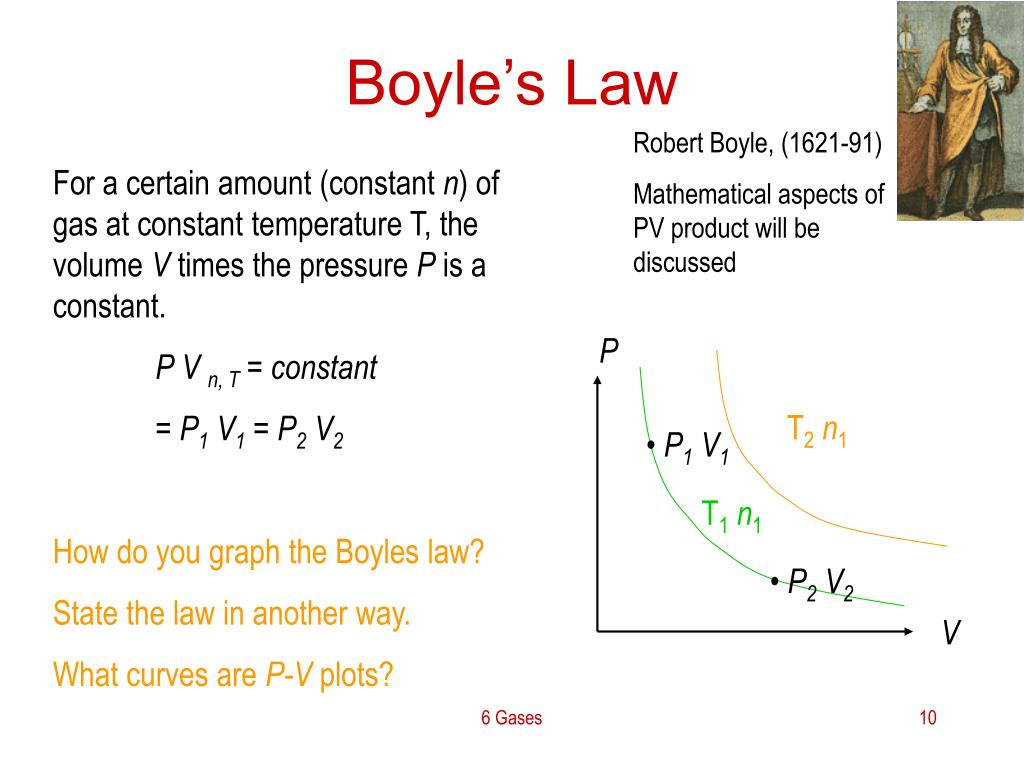 boyles law We explain boyle's law with video tutorials and quizzes, using our many ways(tm) approach from multiple teachers this lesson will demonstrate the relationship between pressure and volume of a gas at constant temperature.