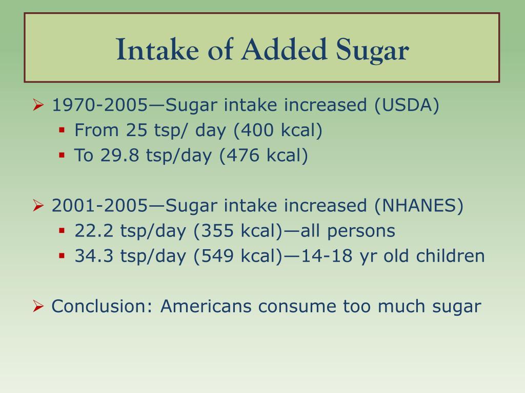 Intake of Added Sugar