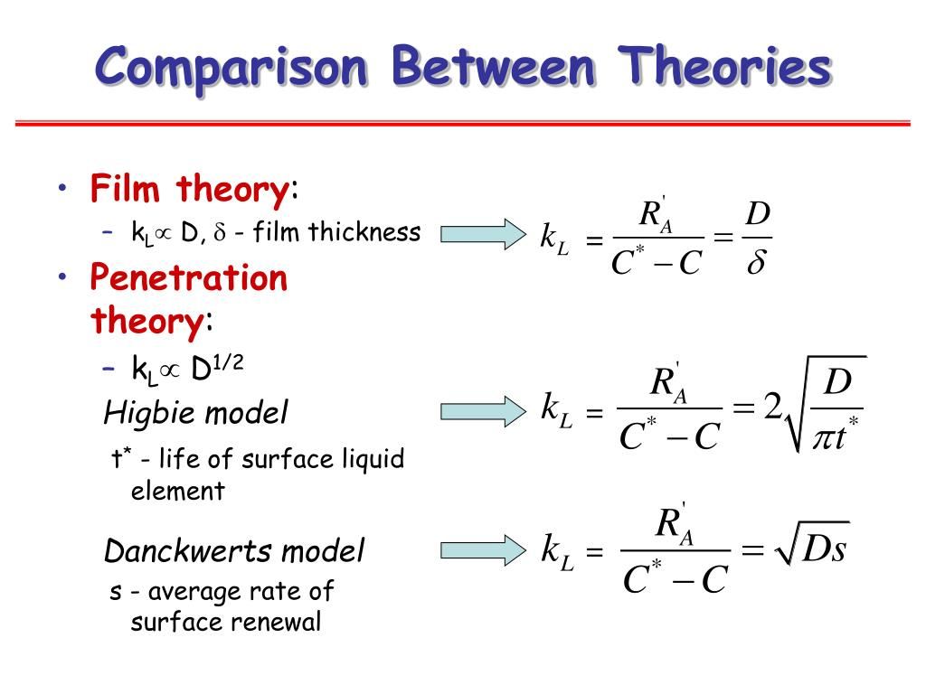 comparison between two interpersonal theories A description explains the various contradictions between the two theories the conclusion will consist of a summary showing how the overall theories of erickson and freud compare and contrast each other.