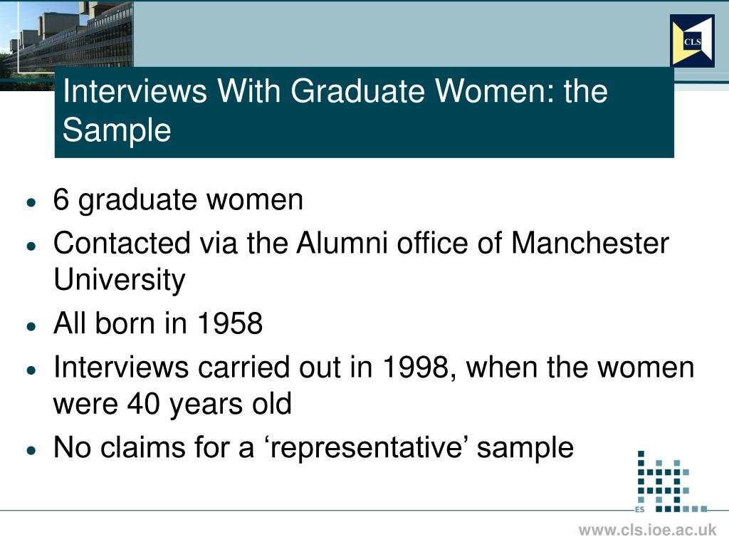Interviews With Graduate Women: the Sample