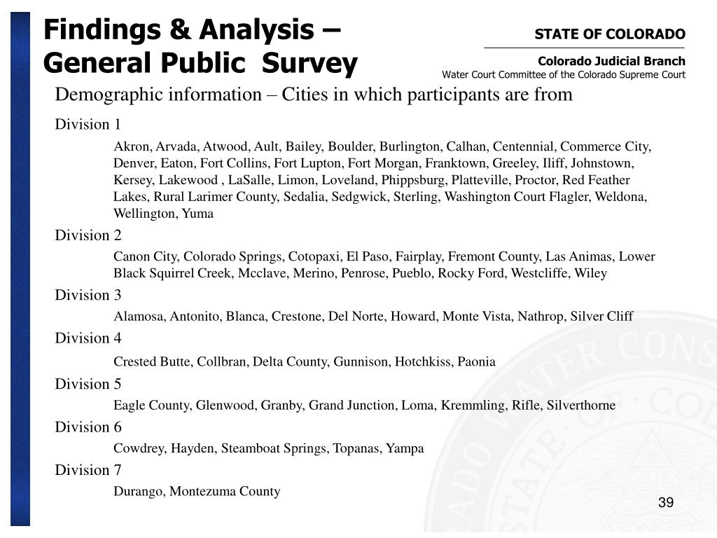 Demographic information – Cities in which participants are from