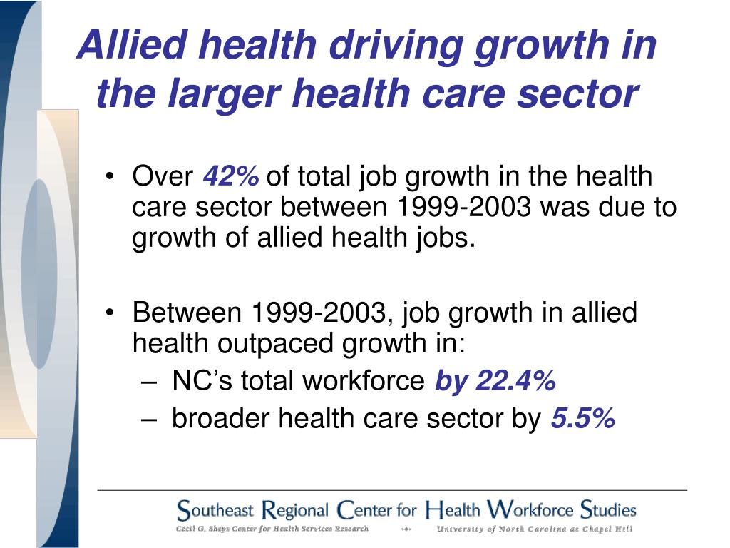 Allied health driving growth in the larger health care sector